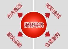 天津兴辉物流有限公司