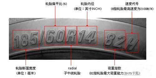 轮胎的生产日期-购买轮胎如何识别轮胎的一些参数