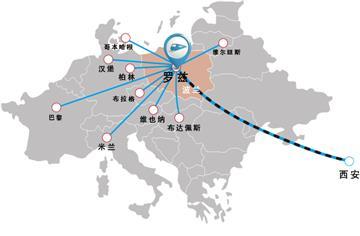 铁大大国际铁路货代