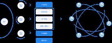 深圳小飞匣电子烟供应链金融