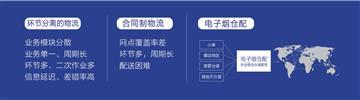 深圳小飞匣电子烟物流服务