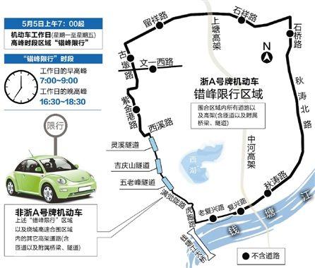 杭州机动车限行规定-浙A车牌和外地车限行时间是如何规定的?