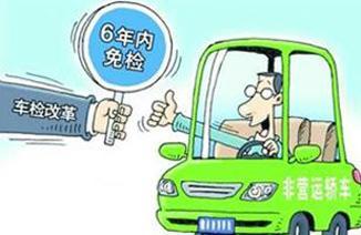 9月1日起开始实施私家车免检、新能源汽车免征购置税等三项新规
