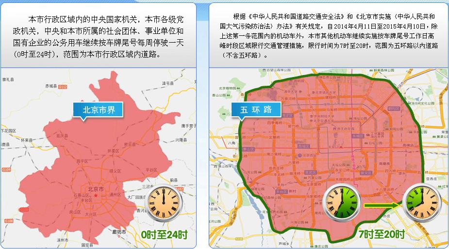 北京车牌尾号限行规定