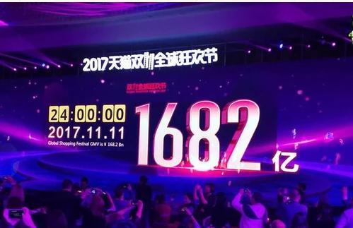 2017天猫双11全球狂欢节落幕,全天成交额达到1682亿元,无线成交占比90%